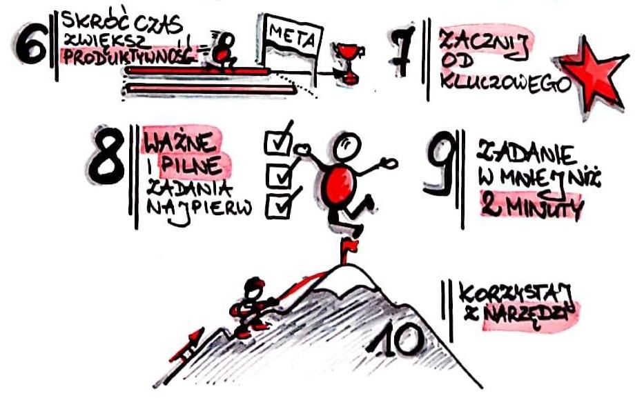 obrazek - 10 sposobów na skuteczne zarządzanie sobą w czasie